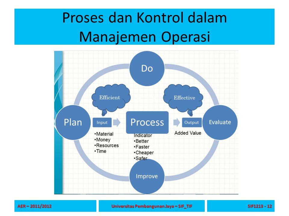 Proses dan Kontrol dalam Manajemen Operasi AER – 2011/2012 Universitas Pembangunan Jaya – SIF_TIF SIF1213 - 12