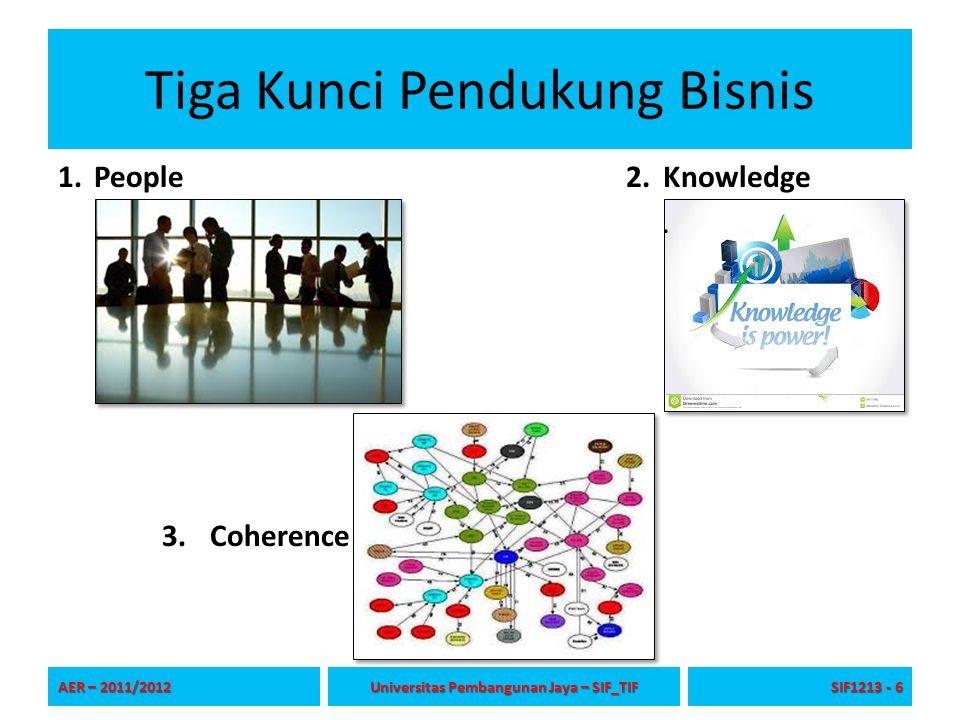 Tiga Kunci Pendukung Bisnis 1.People. AER – 2011/2012 Universitas Pembangunan Jaya – SIF_TIF SIF1213 - 6 2.Knowledge. 3.Coherence