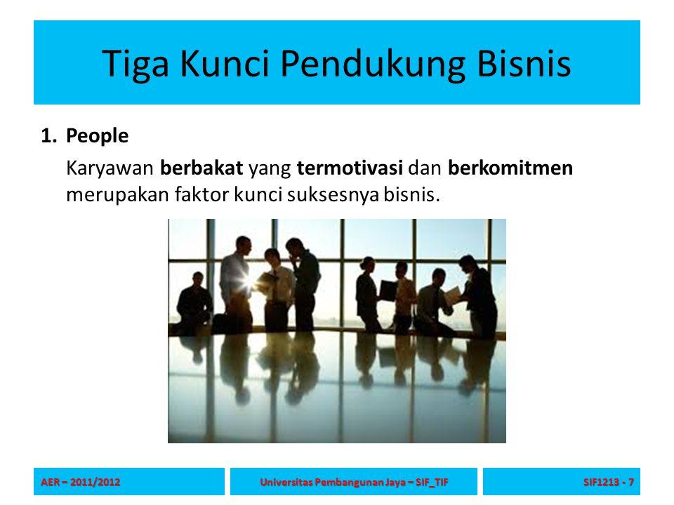 Tiga Kunci Pendukung Bisnis 1.People Karyawan berbakat yang termotivasi dan berkomitmen merupakan faktor kunci suksesnya bisnis. AER – 2011/2012 Unive