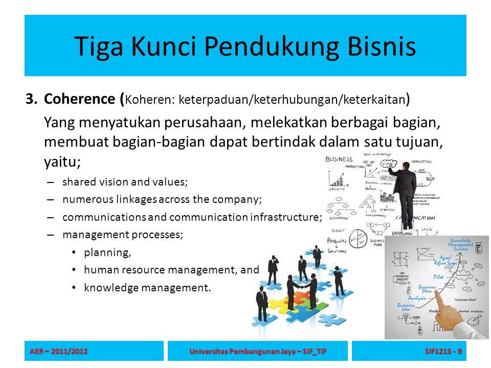 Tiga Kunci Pendukung Bisnis 3.Coherence ( Koheren: keterpaduan/keterhubungan/keterkaitan ) Yang menyatukan perusahaan, melekatkan berbagai bagian, mem