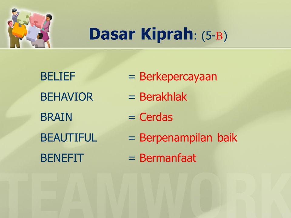 Dasar Kiprah : (5- B ) BELIEF= Berkepercayaan BEHAVIOR= Berakhlak BRAIN= Cerdas BEAUTIFUL= Berpenampilan baik BENEFIT= Bermanfaat