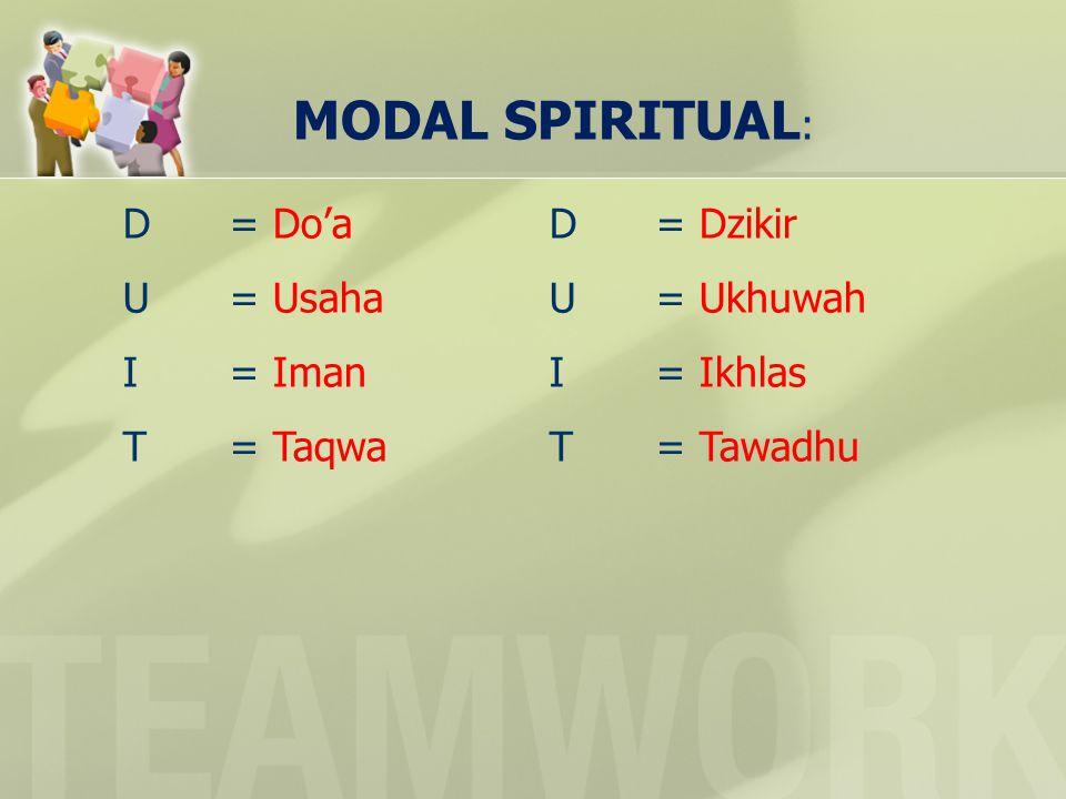 MODAL SPIRITUAL : D= Do'a D= Dzikir U= UsahaU= Ukhuwah I= ImanI= Ikhlas T= TaqwaT= Tawadhu