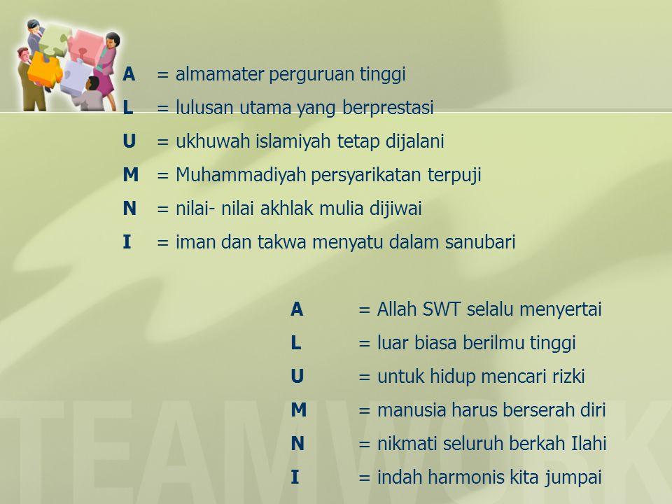 A= almamater perguruan tinggi L= lulusan utama yang berprestasi U= ukhuwah islamiyah tetap dijalani M= Muhammadiyah persyarikatan terpuji N= nilai- ni