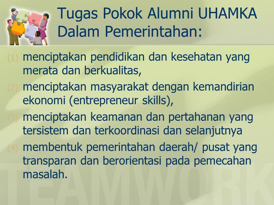 Tugas Pokok Alumni UHAMKA Dalam Pemerintahan: (1) menciptakan pendidikan dan kesehatan yang merata dan berkualitas, (2) menciptakan masyarakat dengan