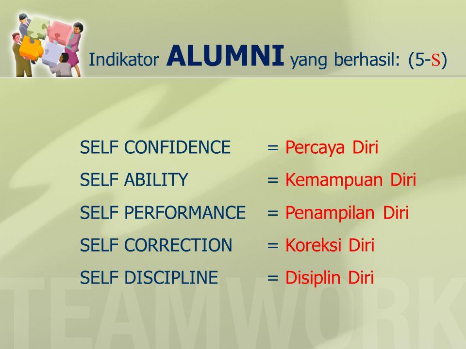 Indikator ALUMNI yang berhasil: (5- S ) SELF CONFIDENCE= Percaya Diri SELF ABILITY= Kemampuan Diri SELF PERFORMANCE= Penampilan Diri SELF CORRECTION=