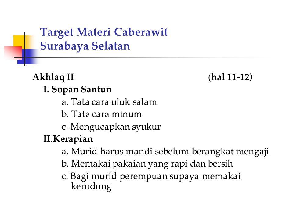 Target Materi Caberawit Surabaya Selatan Akhlaq II(hal 11-12) I. Sopan Santun a. Tata cara uluk salam b. Tata cara minum c. Mengucapkan syukur II.Kera