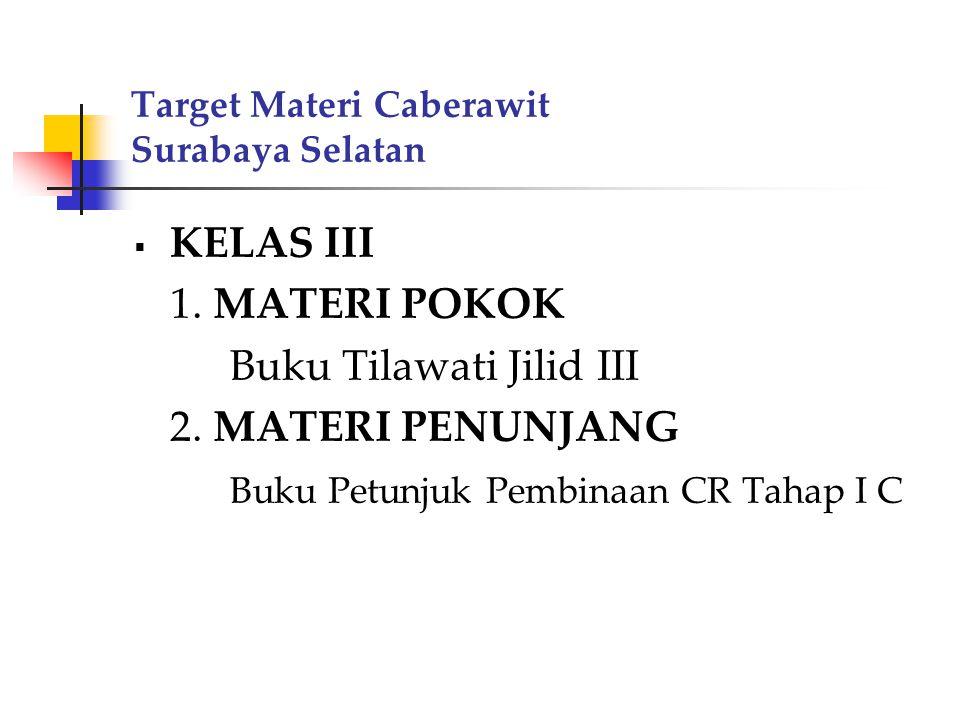 Target Materi Caberawit Surabaya Selatan  KELAS III 1. MATERI POKOK Buku Tilawati Jilid III 2. MATERI PENUNJANG Buku Petunjuk Pembinaan CR Tahap I C