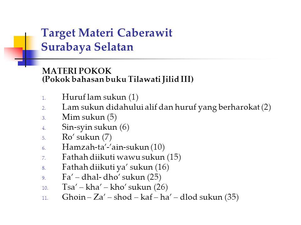 Target Materi Caberawit Surabaya Selatan MATERI POKOK (Pokok bahasan buku Tilawati Jilid III) 1. Huruf lam sukun (1) 2. Lam sukun didahului alif dan h