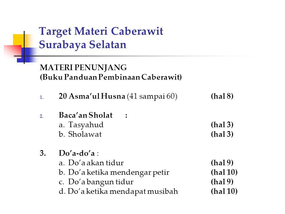 Target Materi Caberawit Surabaya Selatan MATERI PENUNJANG (Buku Panduan Pembinaan Caberawit) 1. 20 Asma'ul Husna (41 sampai 60)(hal 8) 2. Baca'an Shol