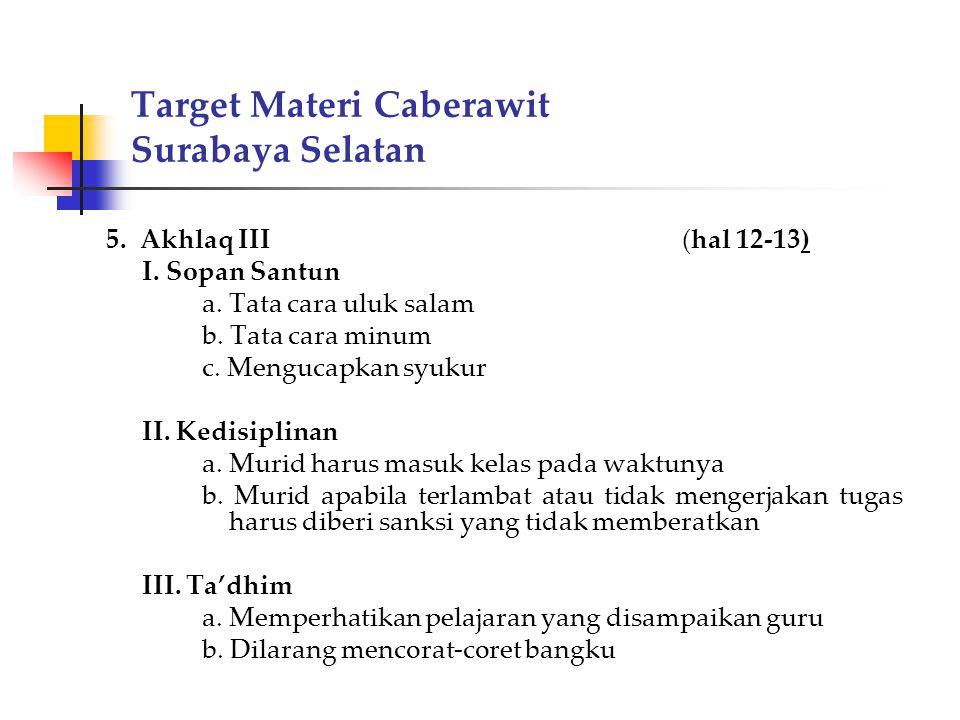 Target Materi Caberawit Surabaya Selatan 5. Akhlaq III(hal 12-13) I. Sopan Santun a. Tata cara uluk salam b. Tata cara minum c. Mengucapkan syukur II.