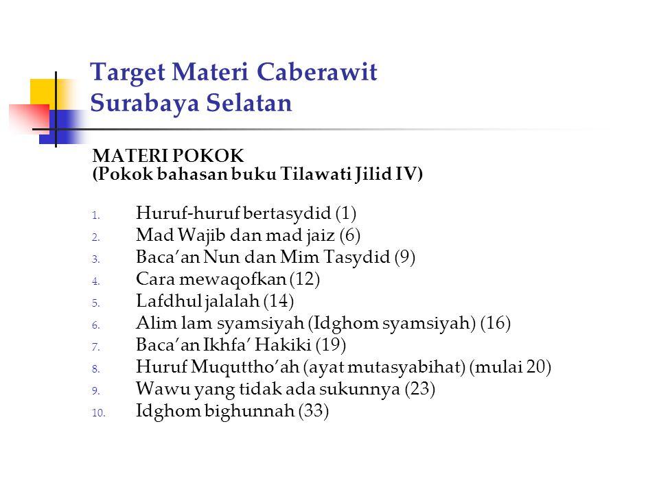 Target Materi Caberawit Surabaya Selatan MATERI POKOK (Pokok bahasan buku Tilawati Jilid IV) 1. Huruf-huruf bertasydid (1) 2. Mad Wajib dan mad jaiz (