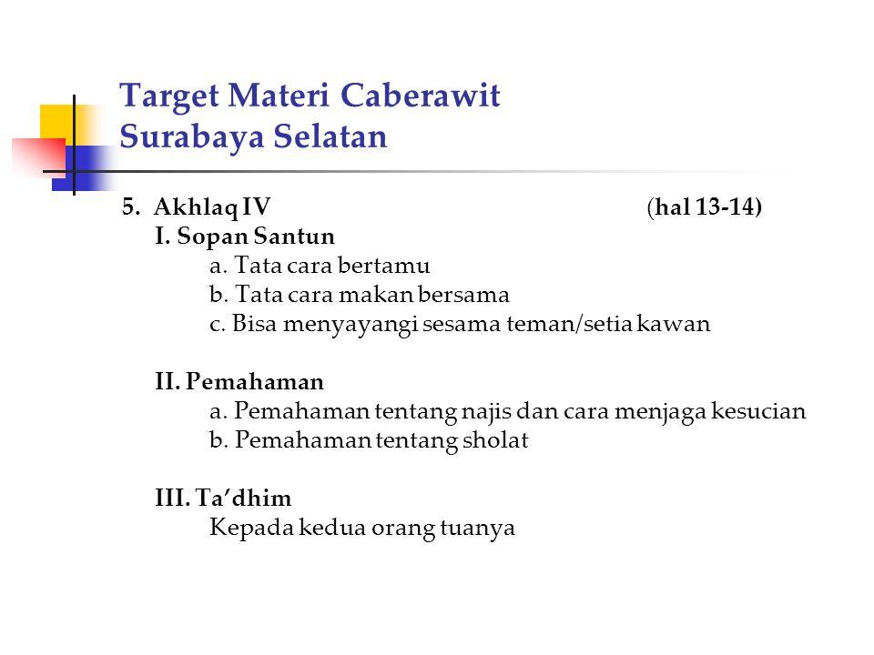 Target Materi Caberawit Surabaya Selatan 5. Akhlaq IV(hal 13-14) I. Sopan Santun a. Tata cara bertamu b. Tata cara makan bersama c. Bisa menyayangi se