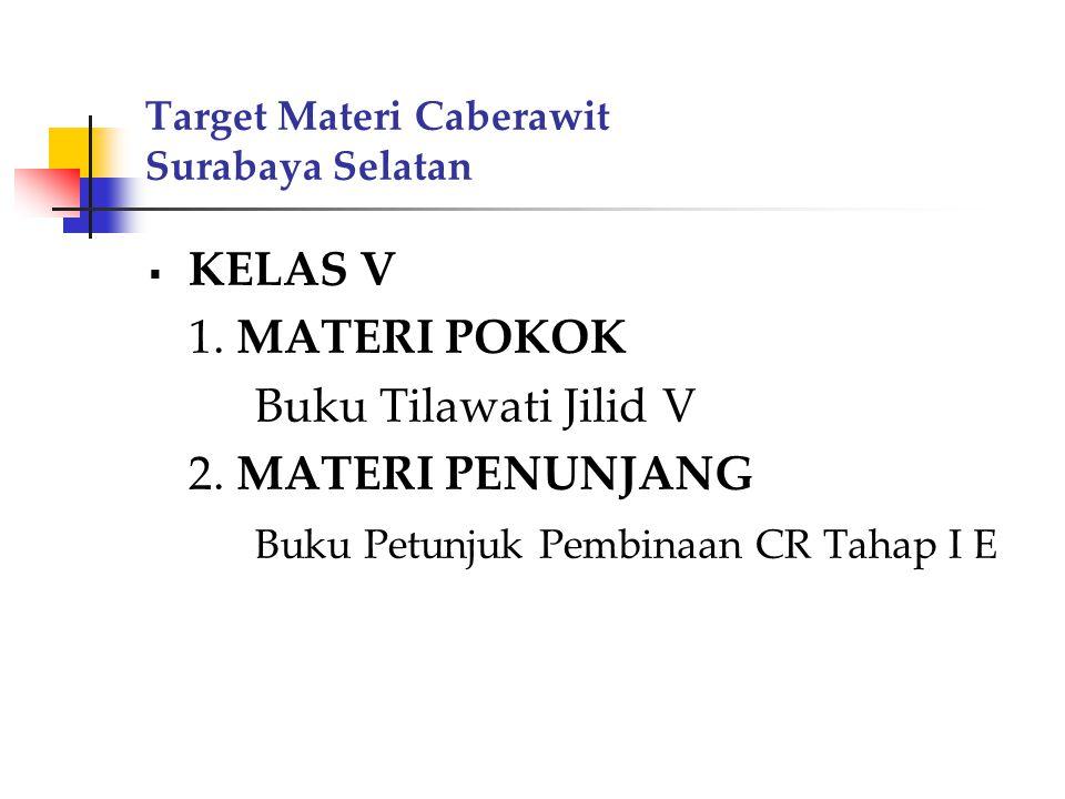 Target Materi Caberawit Surabaya Selatan  KELAS V 1. MATERI POKOK Buku Tilawati Jilid V 2. MATERI PENUNJANG Buku Petunjuk Pembinaan CR Tahap I E
