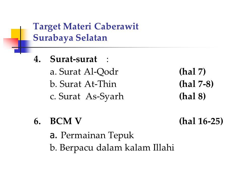 Target Materi Caberawit Surabaya Selatan 4.Surat-surat: a. Surat Al-Qodr(hal 7) b. Surat At-Thin(hal 7-8) c. Surat As-Syarh(hal 8) 6.BCM V(hal 16-25)
