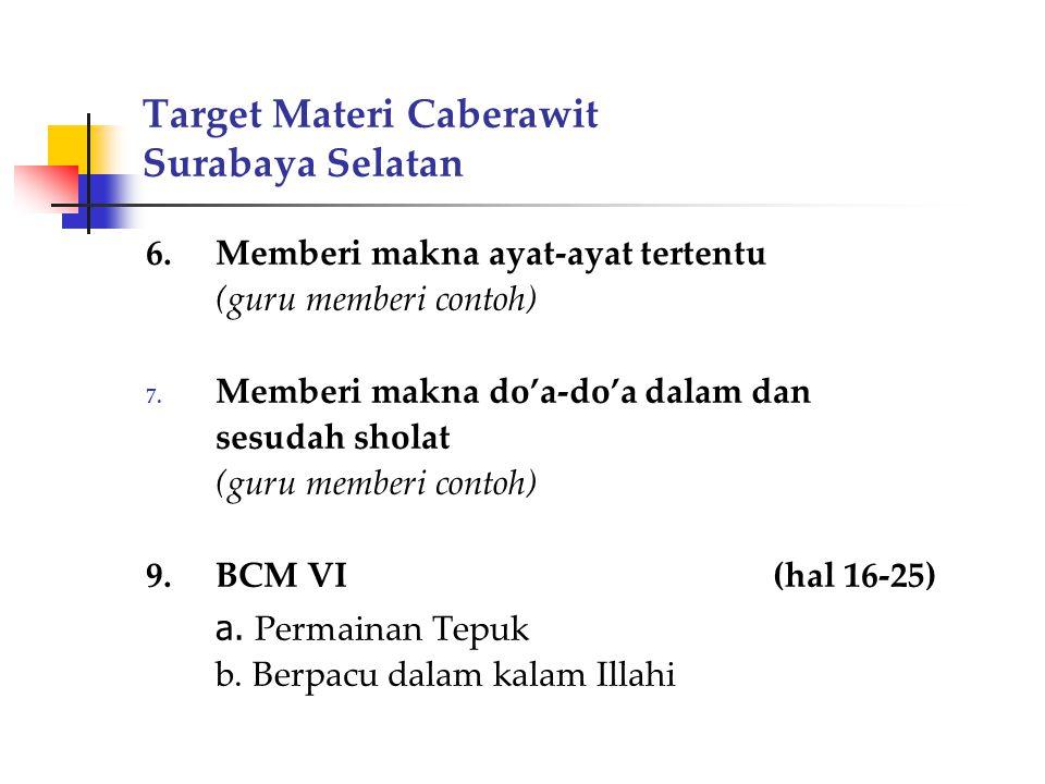 Target Materi Caberawit Surabaya Selatan 6.Memberi makna ayat-ayat tertentu (guru memberi contoh) 7. Memberi makna do'a-do'a dalam dan sesudah sholat