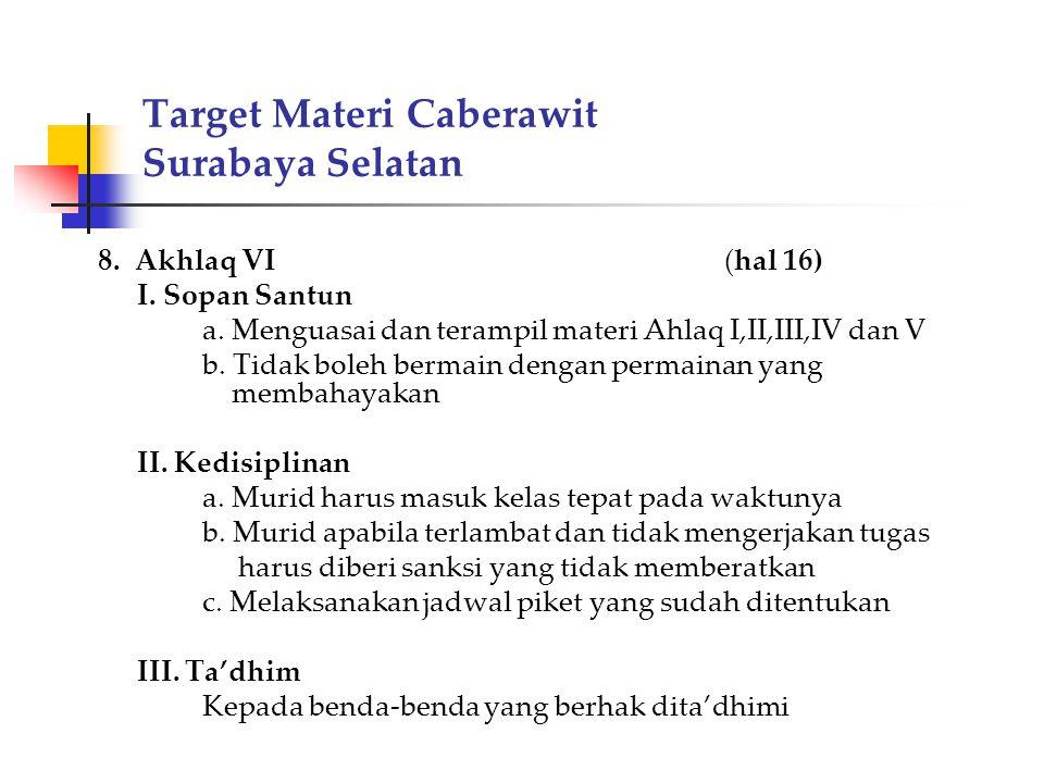 Target Materi Caberawit Surabaya Selatan 8. Akhlaq VI(hal 16) I. Sopan Santun a. Menguasai dan terampil materi Ahlaq I,II,III,IV dan V b. Tidak boleh