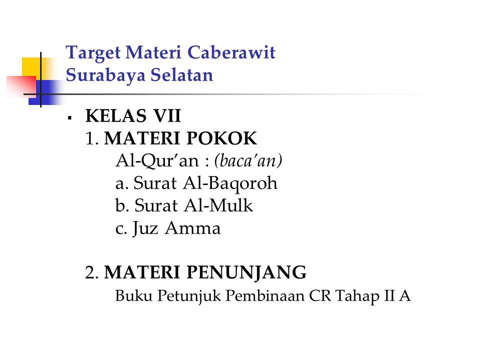 Target Materi Caberawit Surabaya Selatan  KELAS VII 1. MATERI POKOK Al-Qur'an : (baca'an) a. Surat Al-Baqoroh b. Surat Al-Mulk c. Juz Amma 2. MATERI