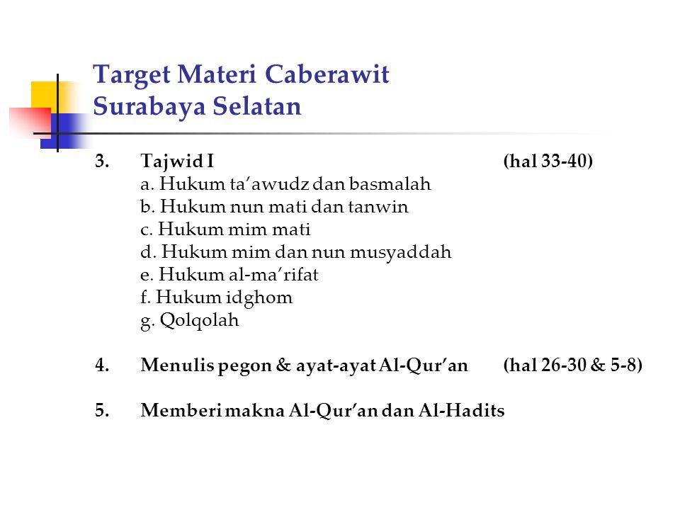 Target Materi Caberawit Surabaya Selatan 3.Tajwid I(hal 33-40) a. Hukum ta'awudz dan basmalah b. Hukum nun mati dan tanwin c. Hukum mim mati d. Hukum