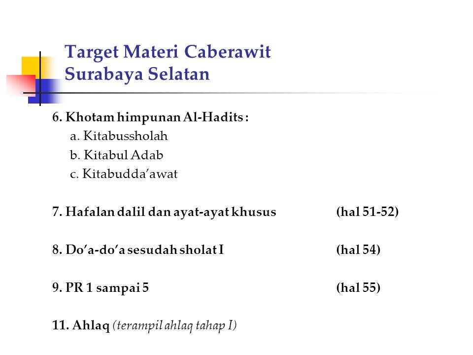 Target Materi Caberawit Surabaya Selatan 6. Khotam himpunan Al-Hadits : a. Kitabussholah b. Kitabul Adab c. Kitabudda'awat 7. Hafalan dalil dan ayat-a