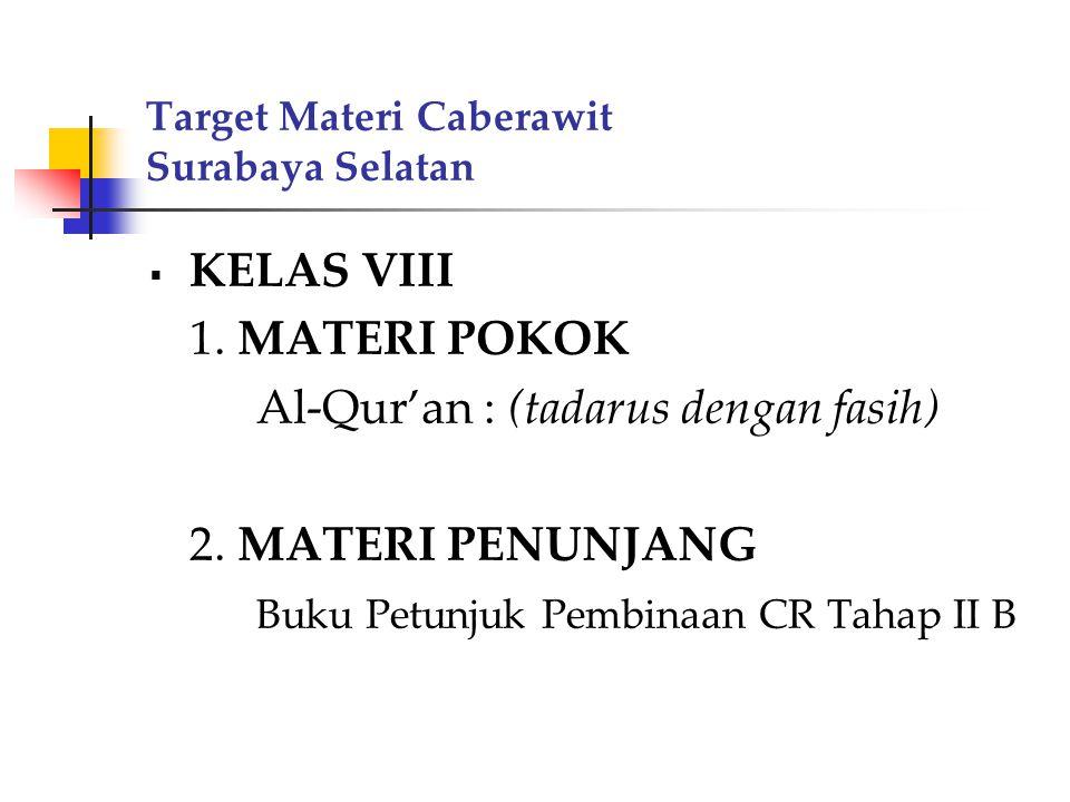 Target Materi Caberawit Surabaya Selatan  KELAS VIII 1. MATERI POKOK Al-Qur'an : (tadarus dengan fasih) 2. MATERI PENUNJANG Buku Petunjuk Pembinaan C