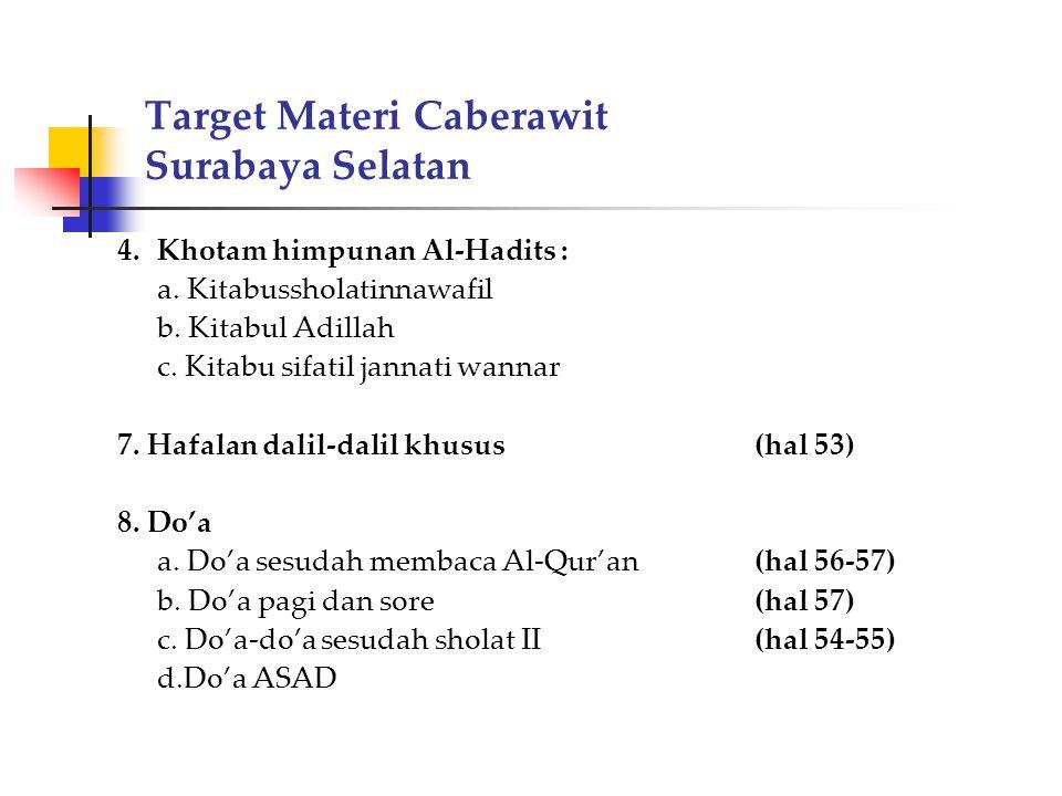 Target Materi Caberawit Surabaya Selatan 4.Khotam himpunan Al-Hadits : a. Kitabussholatinnawafil b. Kitabul Adillah c. Kitabu sifatil jannati wannar 7