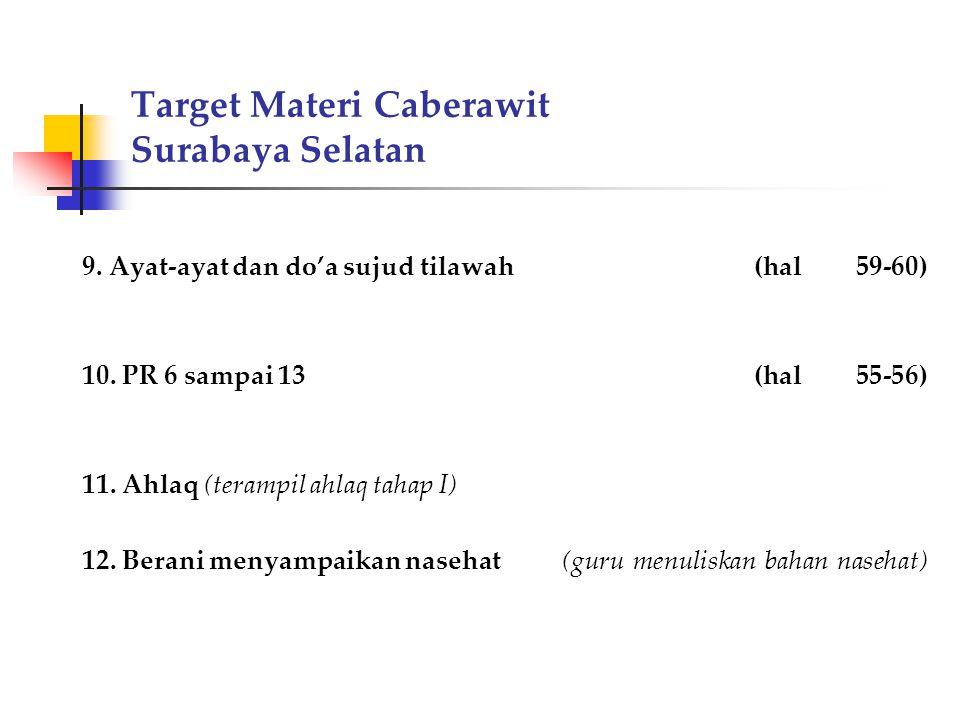 Target Materi Caberawit Surabaya Selatan 9. Ayat-ayat dan do'a sujud tilawah(hal 59-60) 10. PR 6 sampai 13(hal 55-56) 11. Ahlaq (terampil ahlaq tahap