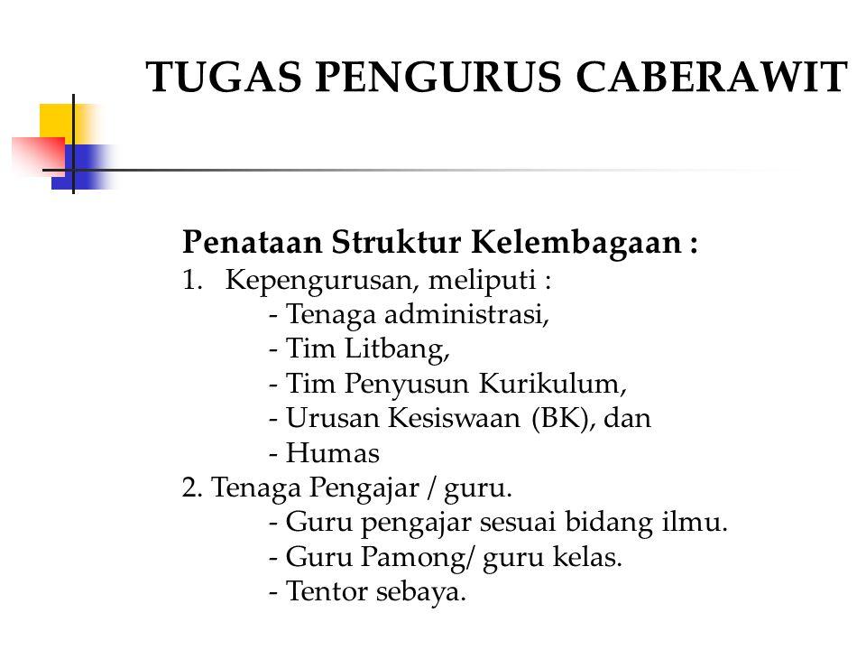 TUGAS PENGURUS CABERAWIT Penataan Struktur Kelembagaan : 1. Kepengurusan, meliputi : - Tenaga administrasi, - Tim Litbang, - Tim Penyusun Kurikulum, -