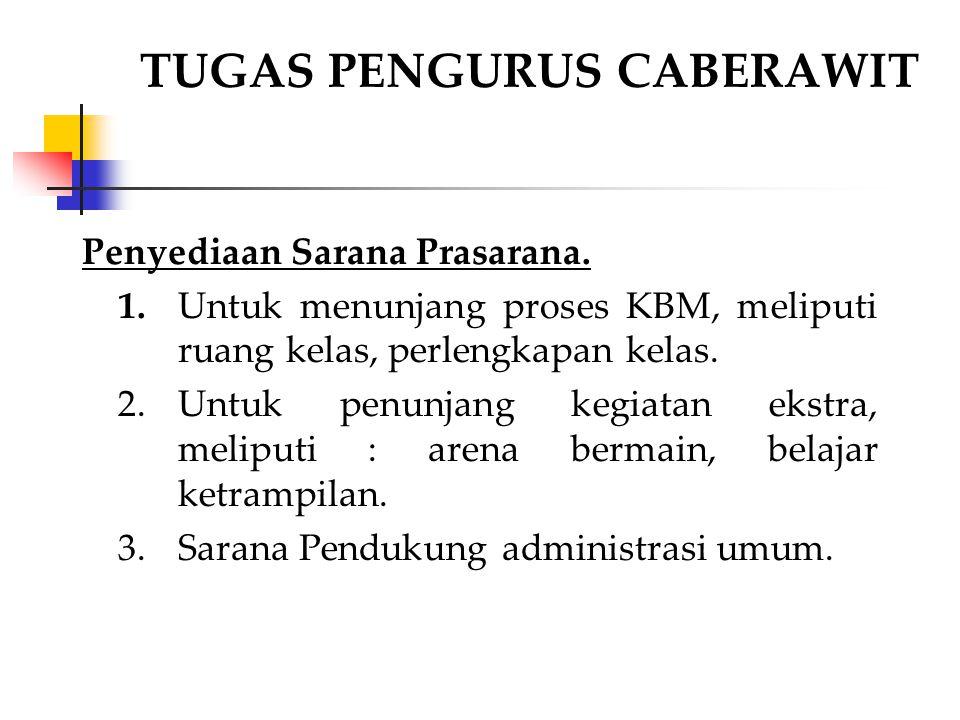 Penyediaan Sarana Prasarana. 1. Untuk menunjang proses KBM, meliputi ruang kelas, perlengkapan kelas. 2.Untuk penunjang kegiatan ekstra, meliputi : ar