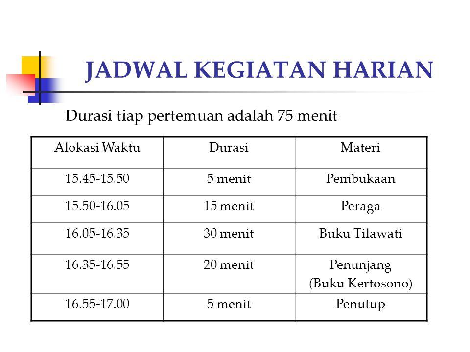 JADWAL KEGIATAN HARIAN Durasi tiap pertemuan adalah 75 menit Alokasi WaktuDurasiMateri 15.45-15.505 menitPembukaan 15.50-16.0515 menitPeraga 16.05-16.