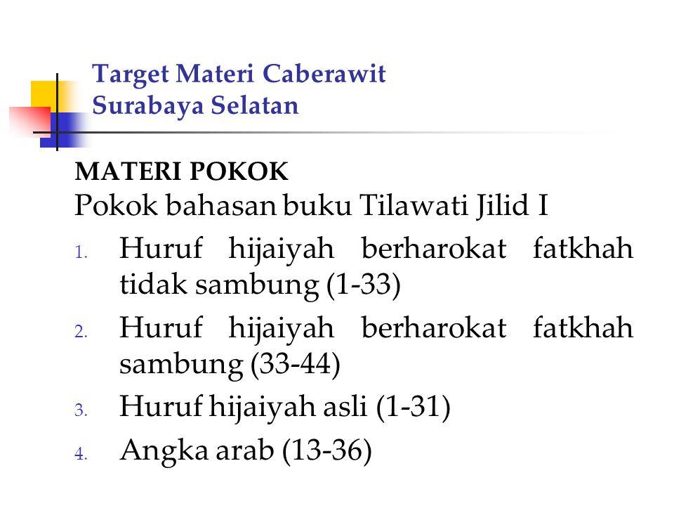 Target Materi Caberawit Surabaya Selatan MATERI POKOK Pokok bahasan buku Tilawati Jilid I 1. Huruf hijaiyah berharokat fatkhah tidak sambung (1-33) 2.