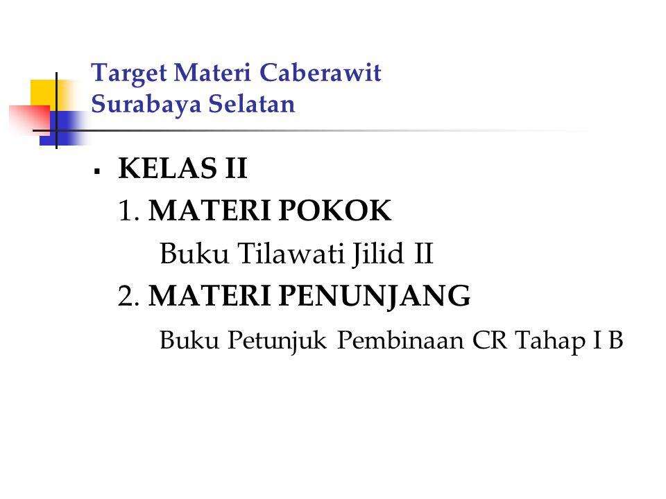 Target Materi Caberawit Surabaya Selatan  KELAS II 1. MATERI POKOK Buku Tilawati Jilid II 2. MATERI PENUNJANG Buku Petunjuk Pembinaan CR Tahap I B