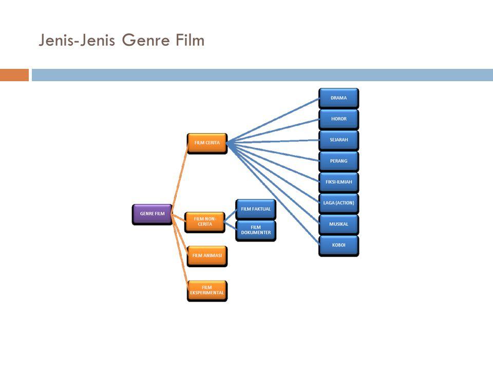 Film Pendek (Short Movie)  Film pendek merupakan film yang durasinya singkat yaitu dibawah 50 menit dan didukung oleh cerita yang pendek (Mabruri, 2010).