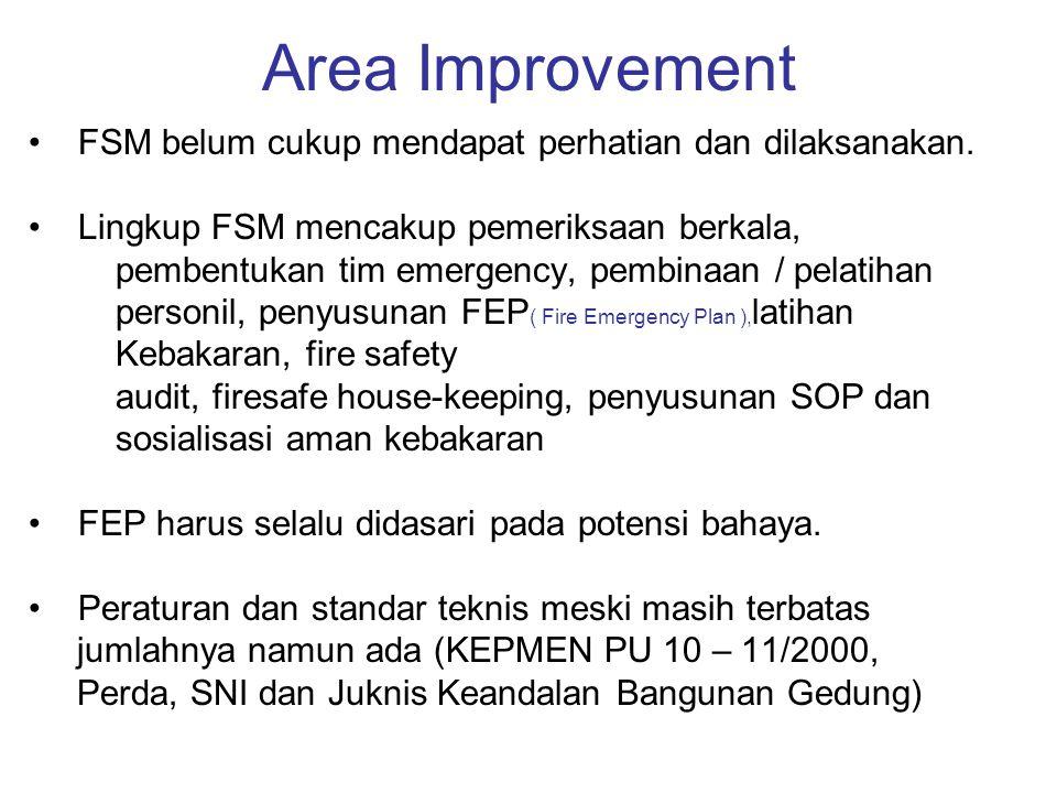 Area Improvement FSM belum cukup mendapat perhatian dan dilaksanakan. Lingkup FSM mencakup pemeriksaan berkala, pembentukan tim emergency, pembinaan /