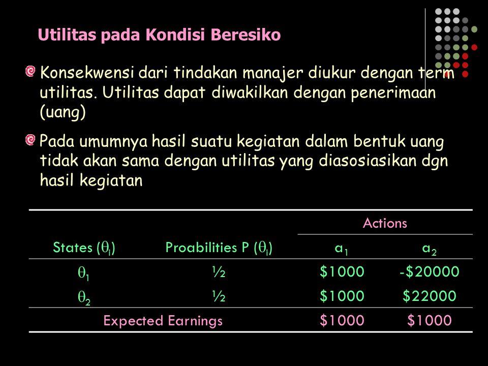 Utilitas pada Kondisi Beresiko Konsekwensi dari tindakan manajer diukur dengan term utilitas. Utilitas dapat diwakilkan dengan penerimaan (uang) Pada