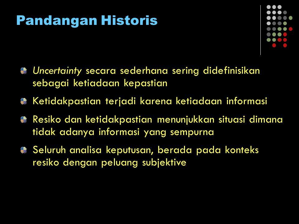 Pandangan Historis Uncertainty secara sederhana sering didefinisikan sebagai ketiadaan kepastian Ketidakpastian terjadi karena ketiadaan informasi Res
