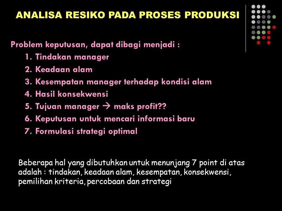 ANALISA RESIKO PADA PROSES PRODUKSI Problem keputusan, dapat dibagi menjadi : 1.Tindakan manager 2.Keadaan alam 3.Kesempatan manager terhadap kondisi