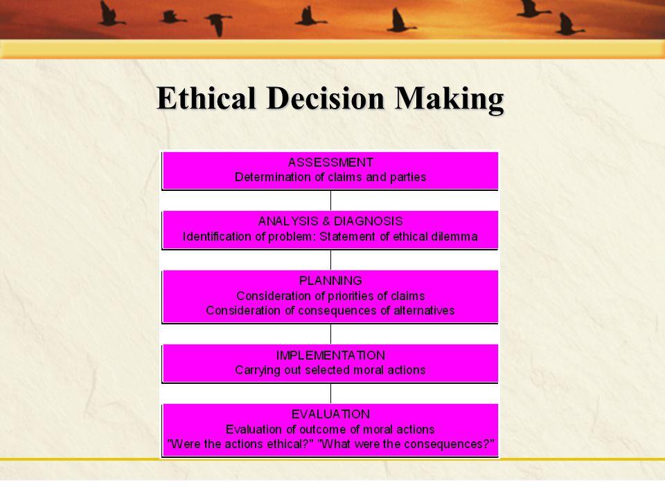 Pembuatan keputusan etis 1.