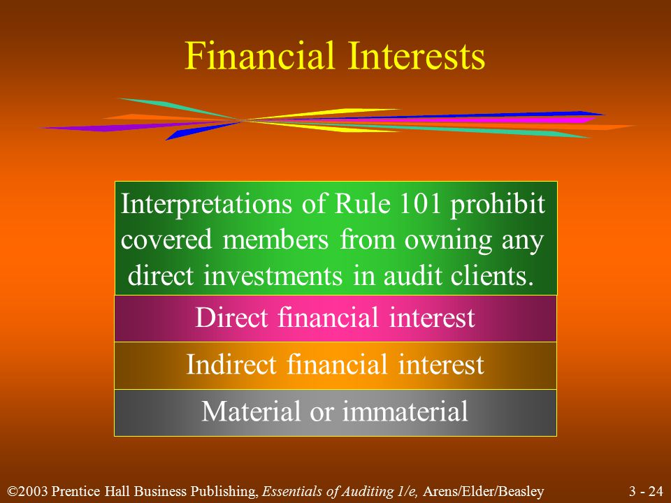 3 - 23 ©2003 Prentice Hall Business Publishing, Essentials of Auditing 1/e, Arens/Elder/Beasley Independence Rule 101 – Independence A member in public practice shall be independent in the performance of professional services as required by standards promulgated by bodies designated by Council.