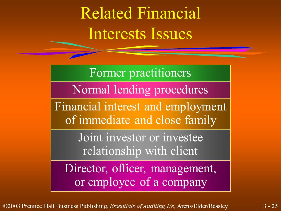 3 - 24 ©2003 Prentice Hall Business Publishing, Essentials of Auditing 1/e, Arens/Elder/Beasley Financial Interests Interpretations of Rule 101 prohibit covered members from owning any direct investments in audit clients.