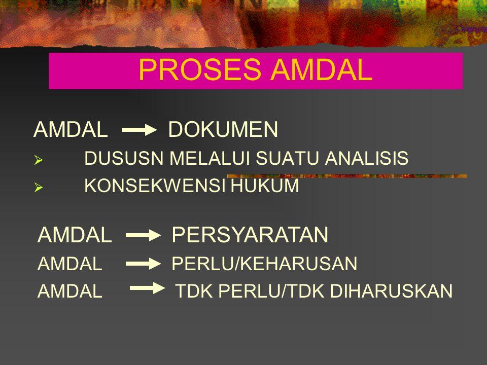 PROSES AMDAL AMDAL DOKUMEN  DUSUSN MELALUI SUATU ANALISIS  KONSEKWENSI HUKUM AMDAL PERSYARATAN AMDAL PERLU/KEHARUSAN AMDAL TDK PERLU/TDK DIHARUSKAN