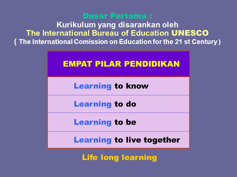 Dasar Pertama : Kurikulum yang disarankan oleh The International Bureau of Education UNESCO ( The International Comission on Education for the 21 st C