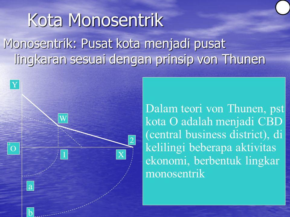 Kota Monosentrik Monosentrik: Pusat kota menjadi pusat lingkaran sesuai dengan prinsip von Thunen Dalam teori von Thunen, pst kota O adalah menjadi CBD (central business district), di kelilingi beberapa aktivitas ekonomi, berbentuk lingkar monosentrik O X Y W 1 2 a b 1