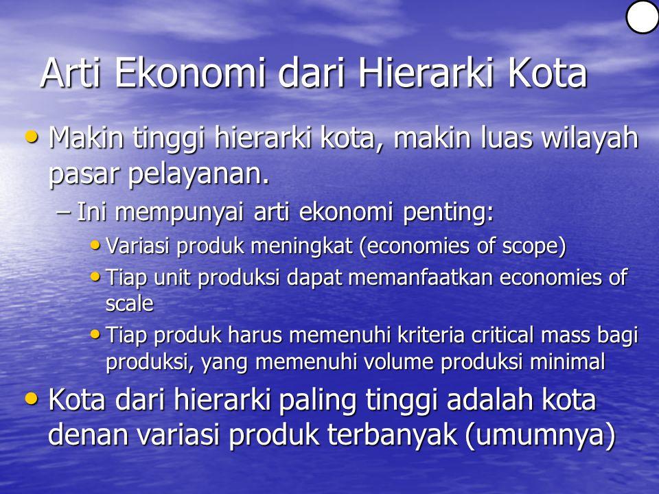 Arti Ekonomi dari Hierarki Kota Makin tinggi hierarki kota, makin luas wilayah pasar pelayanan.