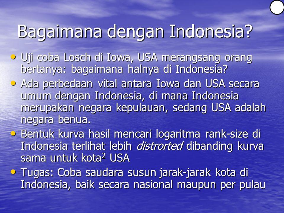 Bagaimana dengan Indonesia.