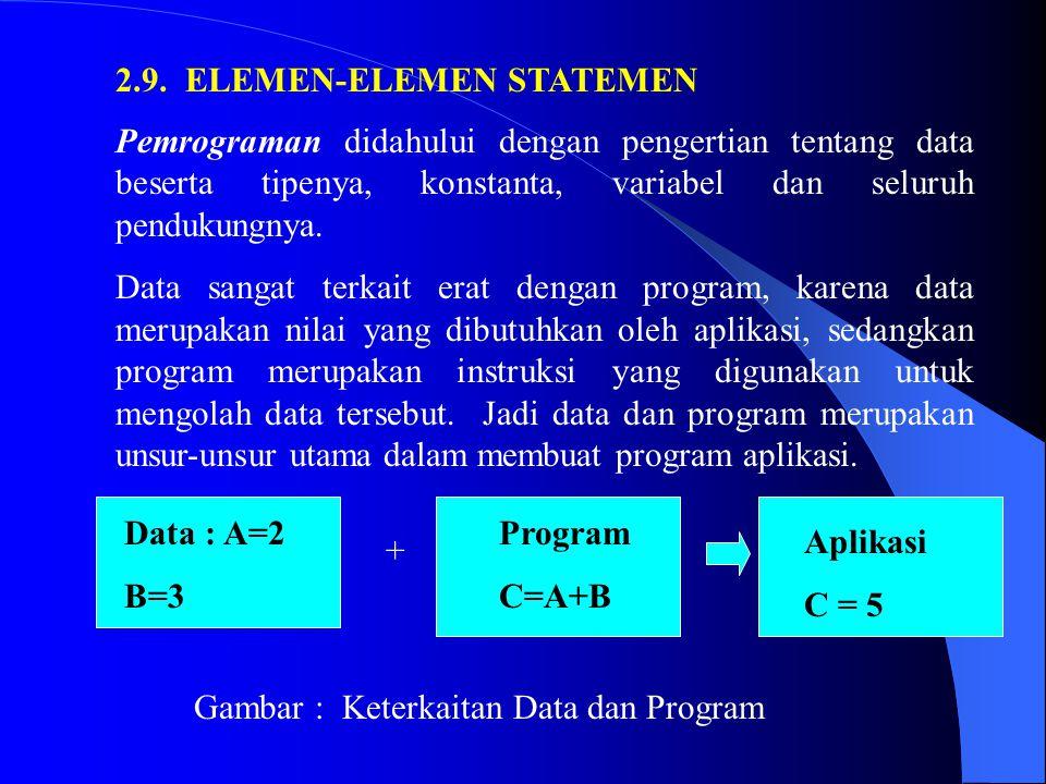 2.9. ELEMEN-ELEMEN STATEMEN Pemrograman didahului dengan pengertian tentang data beserta tipenya, konstanta, variabel dan seluruh pendukungnya. Data s