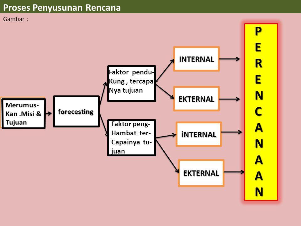 C. Proses Penyusunan Perencanaan. Perencanaan sebagai suatu proses merupakan suatu cara yang sistematis untuk menjalankan suatu pekerjaan. Dalam peren