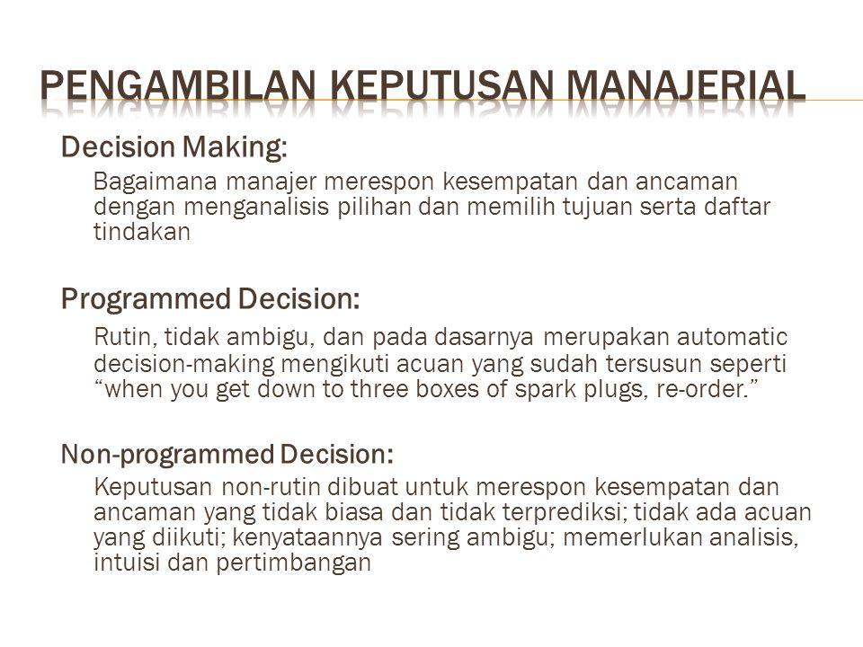 Decision Making: Bagaimana manajer merespon kesempatan dan ancaman dengan menganalisis pilihan dan memilih tujuan serta daftar tindakan Programmed Dec