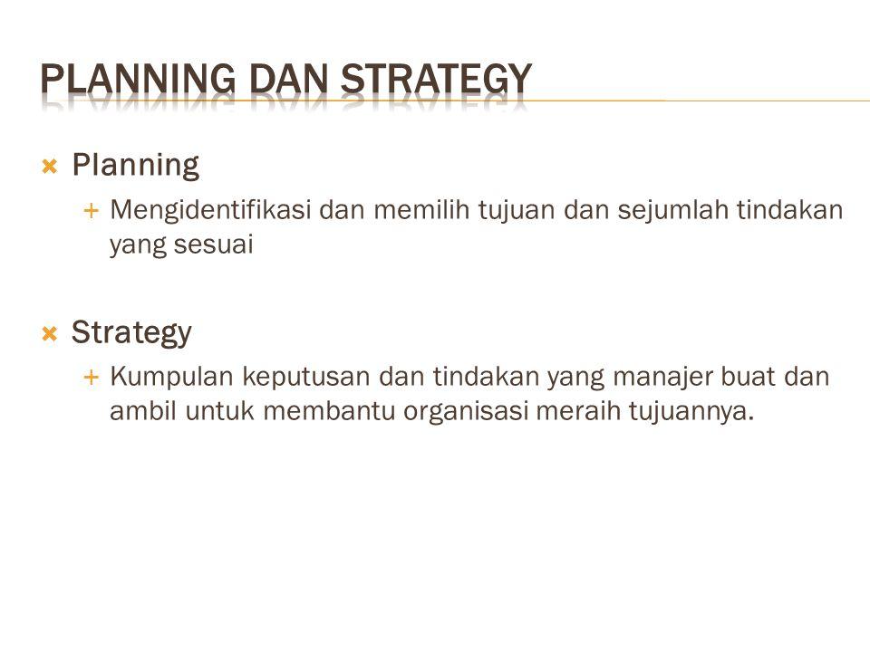  Planning  Mengidentifikasi dan memilih tujuan dan sejumlah tindakan yang sesuai  Strategy  Kumpulan keputusan dan tindakan yang manajer buat dan