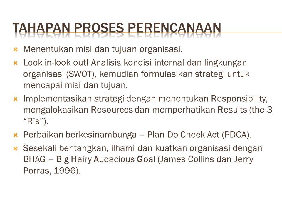  Menentukan misi dan tujuan organisasi.  Look in-look out! Analisis kondisi internal dan lingkungan organisasi (SWOT), kemudian formulasikan strateg
