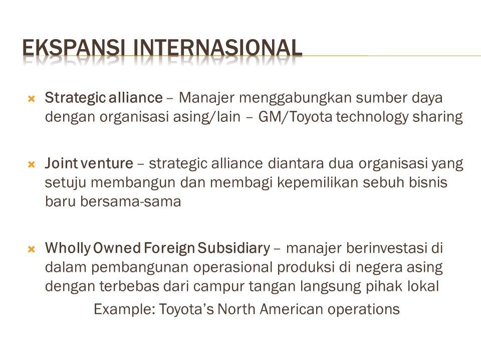  Strategic alliance – Manajer menggabungkan sumber daya dengan organisasi asing/lain – GM/Toyota technology sharing  Joint venture – strategic allia